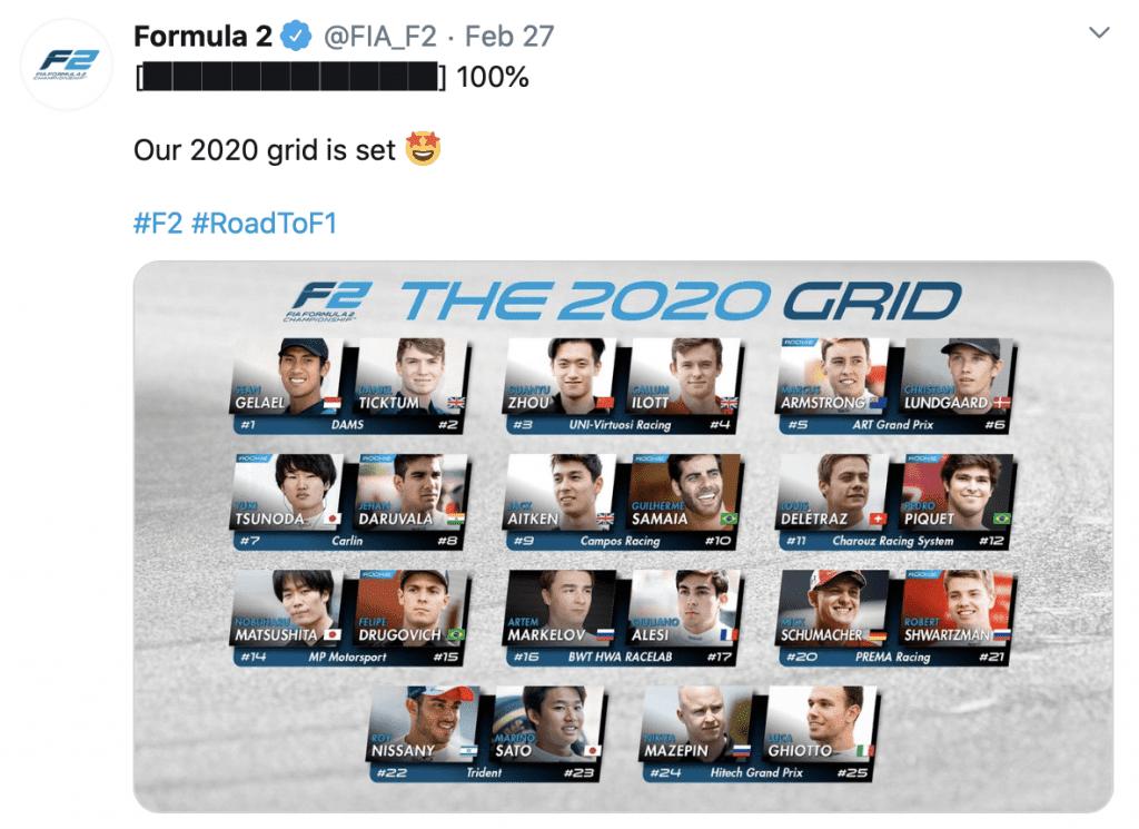 Formula 2 grid 2020